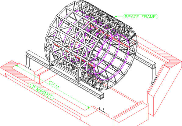 Review of the ALICE Space Frame Monitoring System